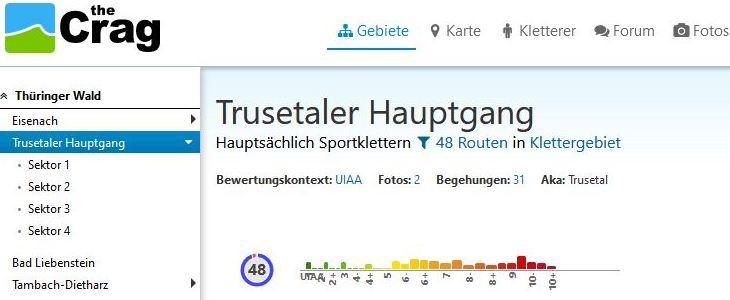 Trusetaler Hauptgang Klettern